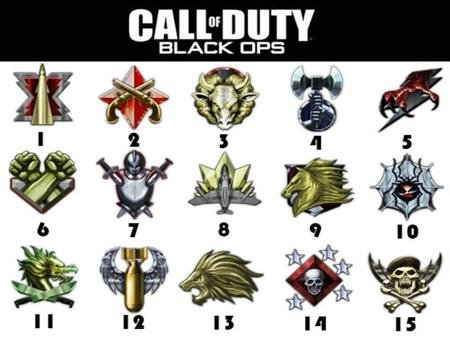 Black Ops Prestige Emblems Ps3. call of duty lack ops prestige emblems. Black Ops Prestige Emblems In