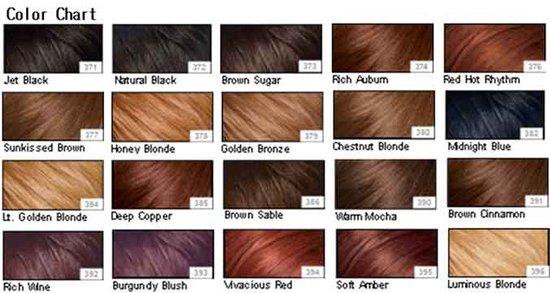 Qwugdiudgiuwfu Loreal Blonde Hair Color Chart